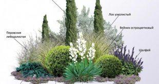 Landschaftsgärtnernamen Garden Landscape Designs Perth  #designs #garden #lands...